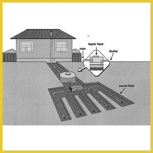 Types Of Septic System Tanks Amp Filters Supeck Septic